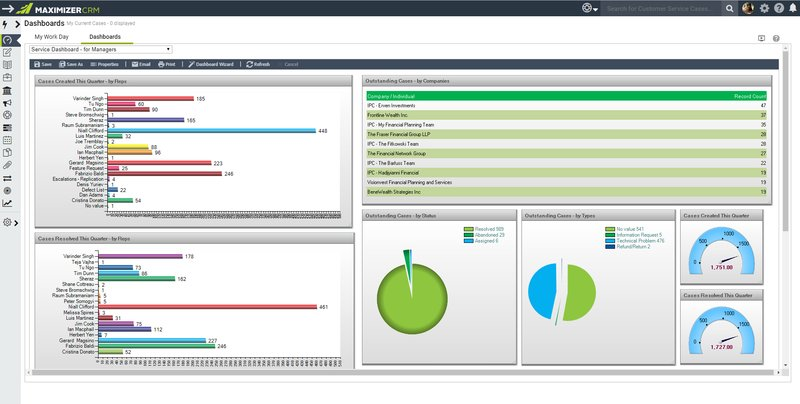 maximizercrm screenshot 2
